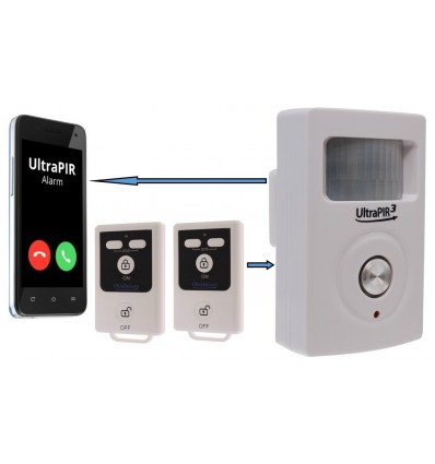 3G UltraPIR GSM Alarm with 2 x Remote Controls